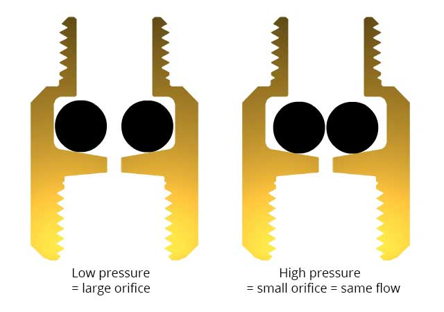 How Maric valves work